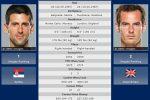 Vimbldon 2013 - FINALE: Nole vs Marej (nedelja u 15h po našem vremenu)
