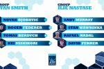 ATP World Tour finale: Nole u grupi sa Federerom, Berdihom i Nišikorijem